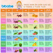 Thực đơn ăn dặm truyền thống cho bé 6 tháng - Tuần 3 (Dành cho bé ăn dặm  tích cực - Ngày ăn 1-2 bữa) - bibabo.vn