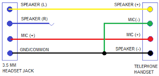 telephone wiring diagram telephone image wiring telephone wiring diagrams uk wiring diagram on telephone wiring diagram