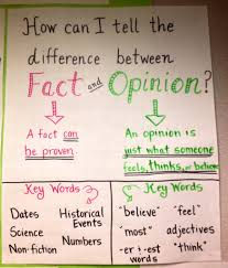 Fact Vs Opinion Anchor Chart Fact And Opinion Anchor Chart 4th Grade Opinion Writing