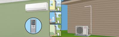lennox split system. discover a mini-split system \u2013 an energy-efficient, ductless hvac solution from gee \u0026 missler heating air conditioning lennox split r