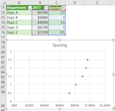 excel dot plot excel dot plot charts my online training hub