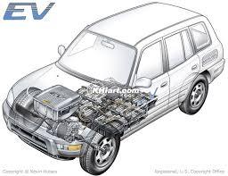 hybrid cars fchv ev electric cars and alternative energy green cars ev electric vehicle suv