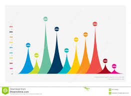 Vector Graphs And Charts Vector Flat Design Statistics Column Graph Chart Stock