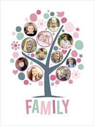 funny family tree with frames from 29