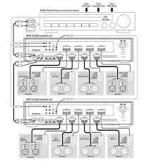 smart home wiring diagram linkinx com Smart Home Wiring Diagram full size of wiring diagrams smart home wiring diagram with electrical pics smart home wiring diagram smart home wiring diagram