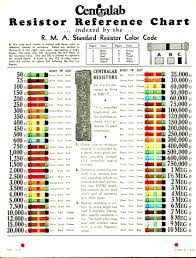 Circuit Number Color Chart Electronic Wiring Color Code Chart Wiring Diagram