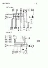 qiye mini chopper wiring diagram wiring diagram libraries 110cc mini chopper wiring diagram wiring diagram todays
