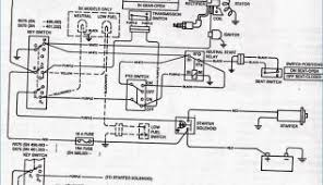 john deere sabre wiring diagram full size of diagram john deere wiring diagram download motor rx75 lawn mower m diagrams size of diagram john deere wiring diagram download motor rx75 2r 317x183 sabre wiring diagram residential electrical symbols \u2022 on sabre mower wiring diagram