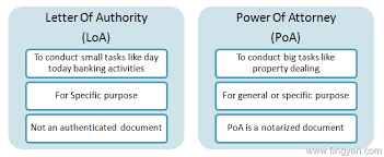 Poa Vs Loa Types Of Power Of Attorney What Is Letter Of Authority