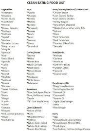 Healthy Eating Diet Chart Clean Eating Food Chart Clean Eating Food List Healthy