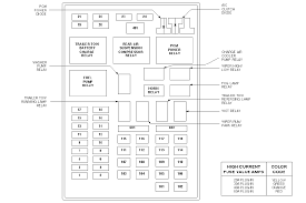 1999 ford f 150 4 2 fuse box 1999 wiring diagrams online