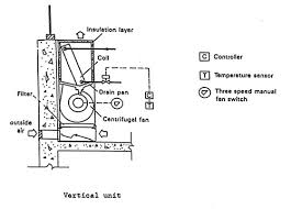 fan coil unit wiring diagram fan image wiring diagram fan coil on fan coil unit wiring diagram