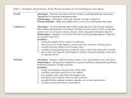 math phobia essay paraphrasing affordable and quality essays essay writing phobia