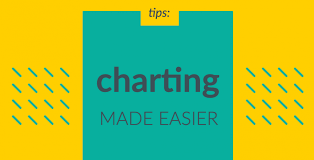 Easier Charting Amp Staffing