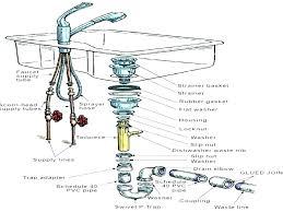 bathroom sink drain height diagram faucet bathtub parts kohler part bathroom sink drain parts fresh bathtub watco