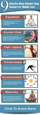 14 Best Yoga Images In 2019 Yoga Baba Ramdev Yoga Ramdev