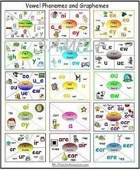 Phonemes And Graphemes Chart Phonic Sounds Desk Charts For Each Sound Phoneme And