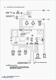 limit switch wiring diagram motor mikulskilawoffices com limit switch wiring diagram motor inspirational honeywell fan limit switch wiring diagram