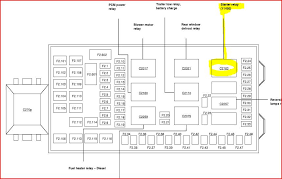 2008 f350 starter diagram wiring diagram mega i cannot the location of the starter solenoid on my ford 2004 2008 ford f350 6 4 starter wiring diagram 2008 f350 starter diagram