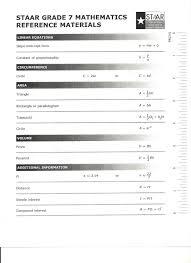 8th Grade Math Staar Conversion Chart Www