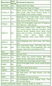 kia fuse box wiring diagrams wiring diagram for you • 2011 kia sorento inner fuse box diagram circuit wiring 2004 kia rio fuse box diagram 2012
