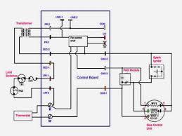 hvac control board wiring diagram hvac image hvac wiring diagrams wiring diagram on hvac control board wiring diagram