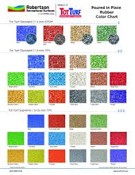 Pip Color Chart