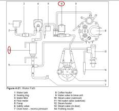 ge refrigerator water valve wiring diagram ge ge refrigerator wiring diagram problem jodebal com on ge refrigerator water valve wiring diagram
