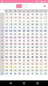 ハングル 文字