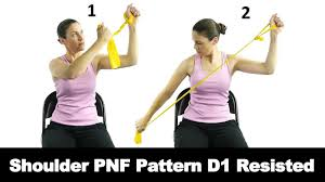Pnf Patterns Best Shoulder PNF Pattern D48 Resisted Ask Doctor Jo YouTube