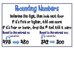 Rounding Rules Chart 3 Nbt 1 Third Grade Math