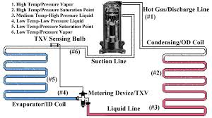 trane weathertron thermostat wiring for heat pump images wiring diagram image wiring diagram engine schematic