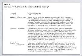 definition essay global warming n nepali