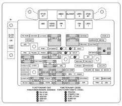 chevrolet suburban 2004 fuse box diagram auto genius chevrolet suburban fuse box engine compartment