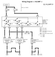 nissan gu wiring diagram nissan wiring diagrams online nissan patrol radio wiring diagram