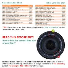 Waka 52mm Mc Uv Filter Ultra Slim 16 Layers Multi Coated Ultraviolet Protection Lens Filter For Canon Nikon Sony Dslr Camera Lens
