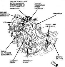 1988 oldsmobile ciera car died suddenly and wont start back hello here is the info on the crank sensor