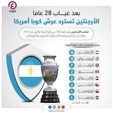 ميسي يرفع الكأس.. منتخب الأرجنتين يهزم البرازيل ويتوج بكوبا أمريكا 2021