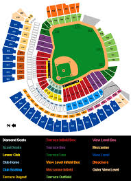 Great American Ball Park Seating Chart Game Information