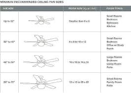 bathroom fan size ceiling to room sizes guide best fans reviews ing chart really big hunter