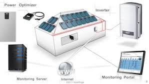 solaredge module level mppt solar system solutions solar choice solaredge high efficiency solar inverter systems