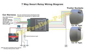 hopkins 7 pin trailer wiring diagram 7 pin trailer connection 4 way trailer wiring at 7 Pin Rv Wiring Diagram