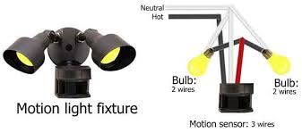 heath zenith motion sensor wiring diagram wiring diagram how to wire motion sensor occupancy sensors