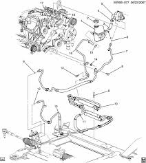 2007 grand prix wiring diagram 2007 discover your wiring diagram oil filter location 2008 buick lacrosse pontiac g6 engine diagram moreover gm 3 8