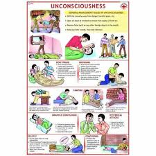 Unconsciousness Teaching Charts
