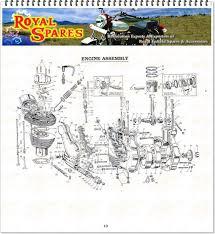 royal enfield thunderbird 350 wiring kit price royal royal enfield electra wiring diagram wiring diagram and on royal enfield thunderbird 350 wiring kit price
