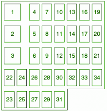 fuse layoutcar wiring diagram page 212 2008 mazda 3 passenger side fuse box diagram