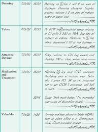 Charting Examples For Nursing Students Hesi Case Studies Documentation Example Nursing