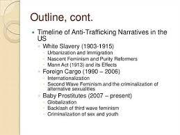 human trafficking essay college essays on human trafficking you are here human trafficking essay