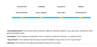 Ethical Decision Making Models Solved Ethical Decision Making A Four Component Model Of